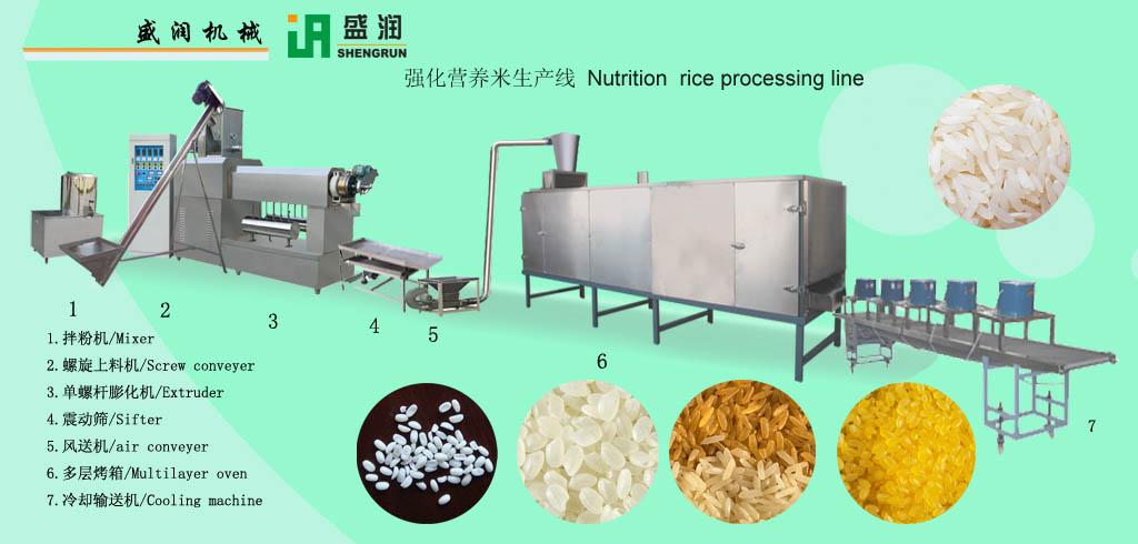 营养、黄金大米生产线