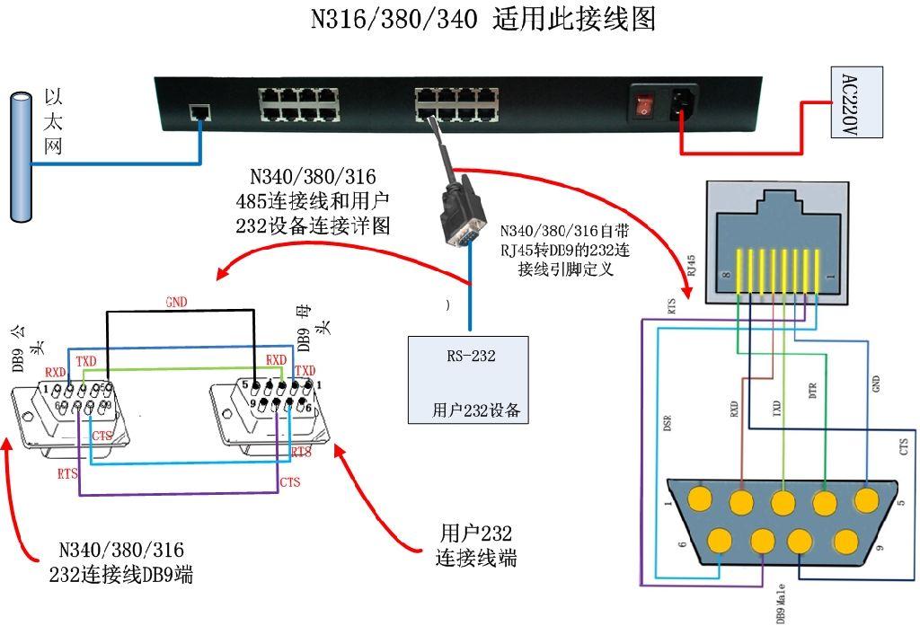 机架式串口服务器,串口设备联网服务器