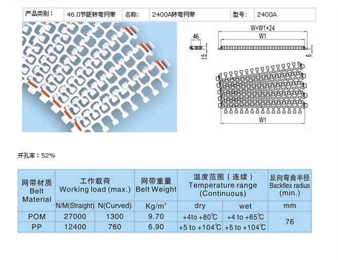 挡板型模块塑料网料链网