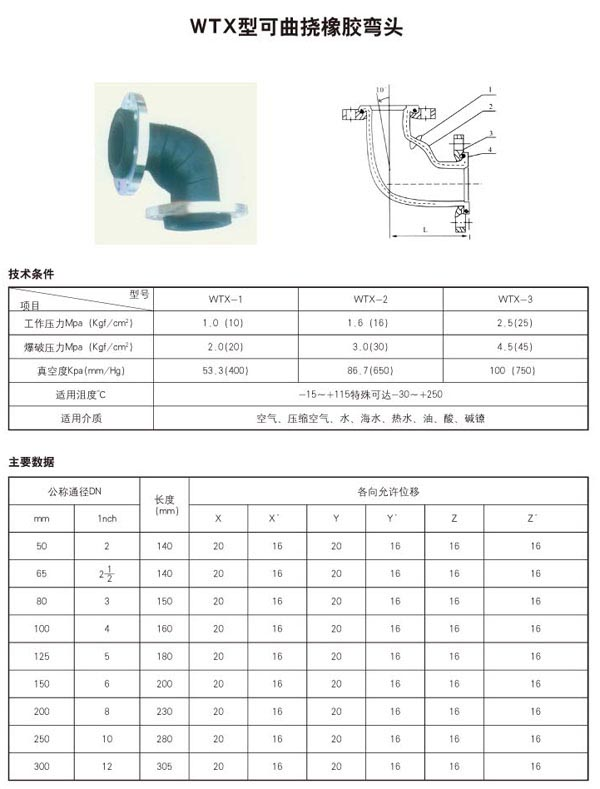 甘肃张掖WTX型可曲挠橡胶弯头强人专家设计力量雄厚QR