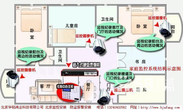 北京家庭监控安装方案