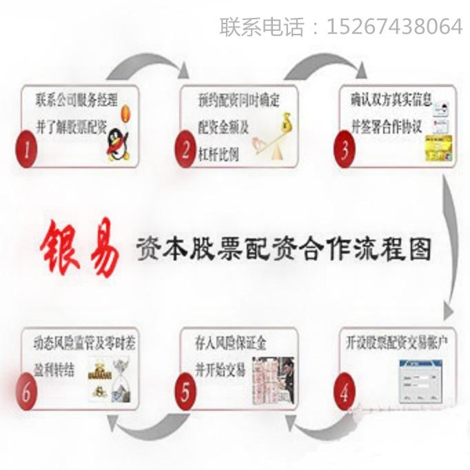 杭州股票配资,杭州股票配资协议签多久?