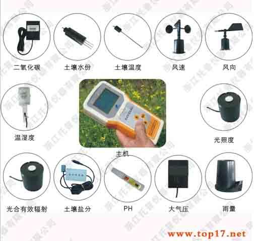 智能化农业环境监测仪TNHY-10两大类的设计