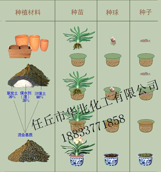 农林抗旱保水剂粘合剂系列产品