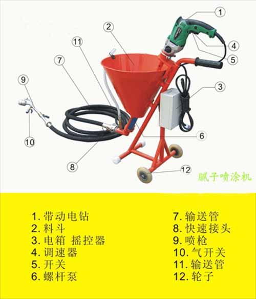 便携式电动喷涂机SY-PJ04腻子涂料喷涂机