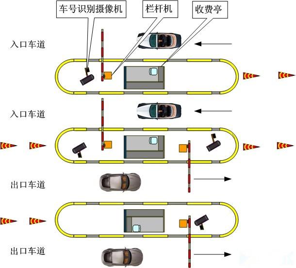 供应【玛仕图】海北不停车停车场系统 黄南停车场系统 海南停车场系