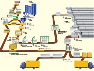 加气混凝土生产线制造商家郑州市鑫海机械