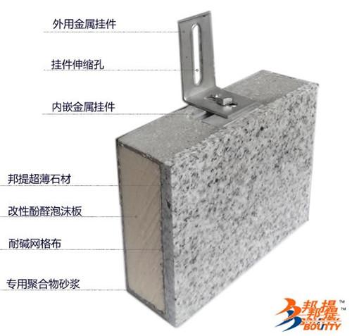 超薄石材外墙装饰酚醛保温复合板