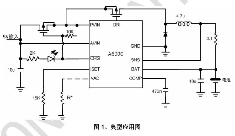 A6000单节锂电池大电流充电IC