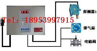 硫化氢浓度报警器,硫化氢检测仪