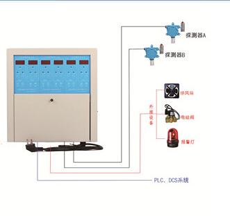 天然气泄漏检测仪天然气泄漏检测仪四川内江