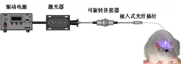 2096nm红外激光器