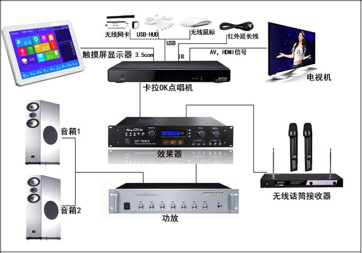 K歌之王--新款4核高清点歌机
