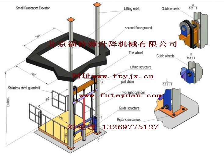 塔吊的液压系统