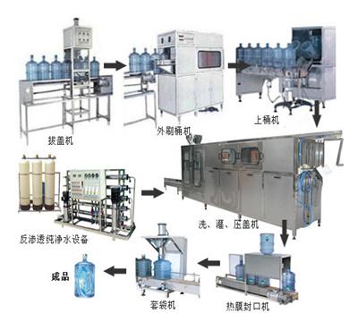 重庆桶装水生产线设备价格