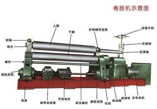 台商投资区供应W11-16*2500卷板机