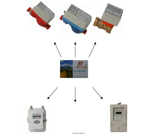 水电一卡通软件