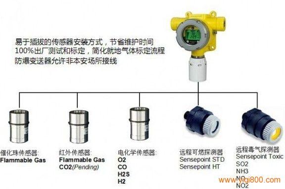 固定式天然气煤气泄漏报警器