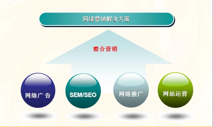 西安市网络营销外包|瀚银网络营销策划服务公司