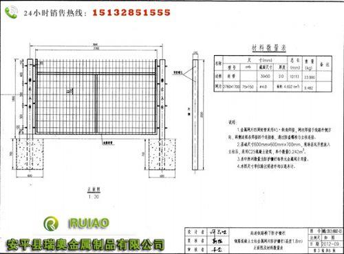 金属网片防护栅栏