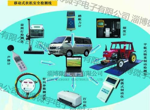 WYP-A 移动式农机安全检测线