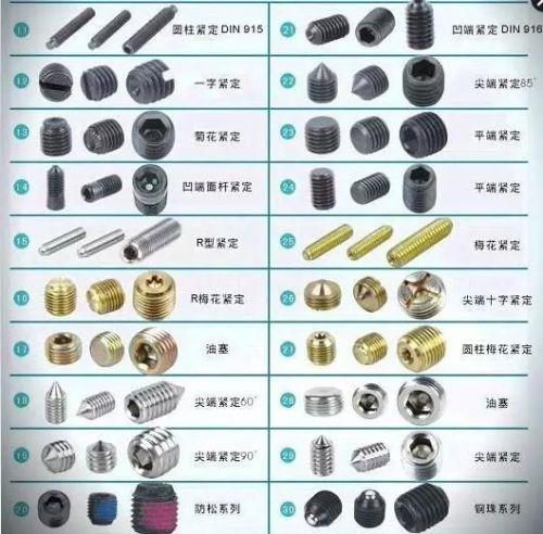 不锈钢紧定螺丝、支头螺丝、定位螺丝、圆柱端紧定螺丝
