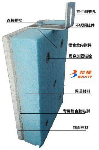 超薄石材饰面酚醛保温复合板