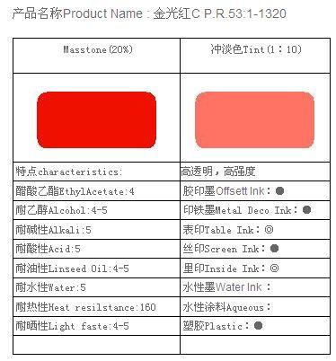 金光红C 1320 有机颜料金光红【昇昊色彩-厂家直供】