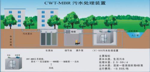 二手环保设备到达天津港口了如何办理快速转关/专业报关受理