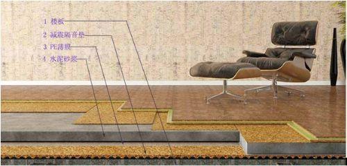 浮筑楼板隔音减震垫