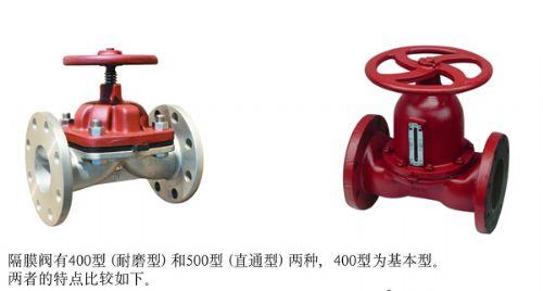 日本NDV500型手动隔膜阀NDV 阀门