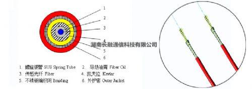 高导热型分布式测温光缆