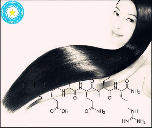 生物素三肽-1 GHK