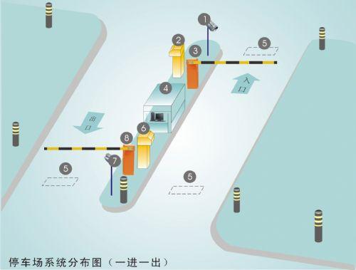 晋江提供停车场系统方案,福建销售考勤门禁机