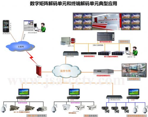 深圳杰士安手机视频监控应用软件