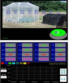 上海实验室温湿度控制器