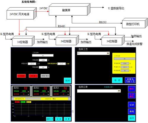 广州真空炉温度控制有纸记录仪