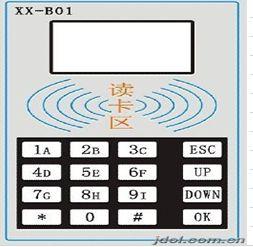XX-B01门禁读卡器,一卡通IC/ID读卡器