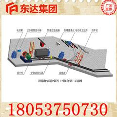 ZDC30-2.5型跑车防护装置用户至上