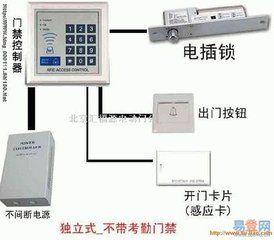 上海门禁卡复制 停车卡复制 出入证卡复制51870583