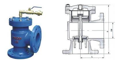 液压水位控制阀(H142X)河北新品