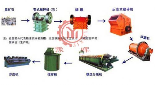 知名品牌钛铁矿选矿设备 选铁设备报价