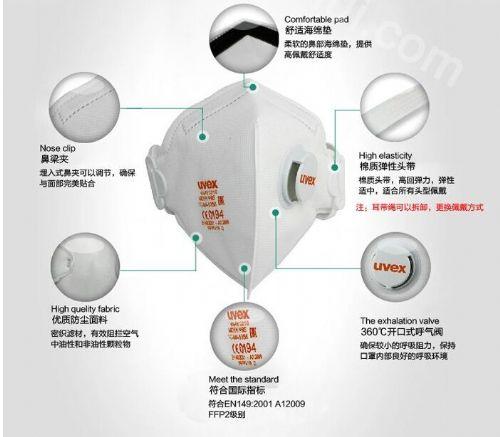 德国尤维斯(Uvex)8733210折叠式带呼吸阀防雾霾口罩