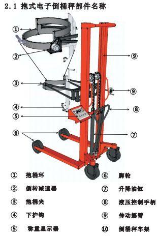 【亚津】上海手动油桶堆高车秤 升高1.6米