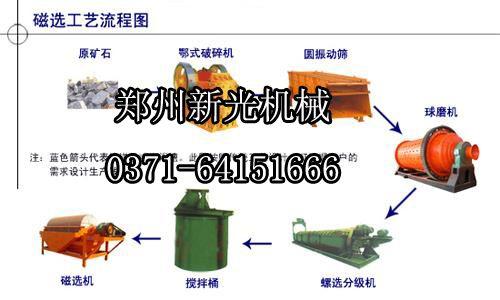 郑州新光厂家制造石灰回转窑性能特点R