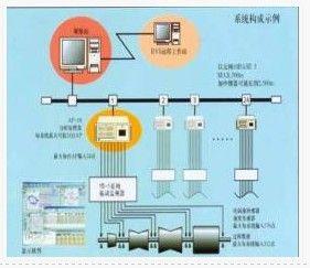 LC-1000 在线振动监测仪 振动分析仪 在线振动分析仪