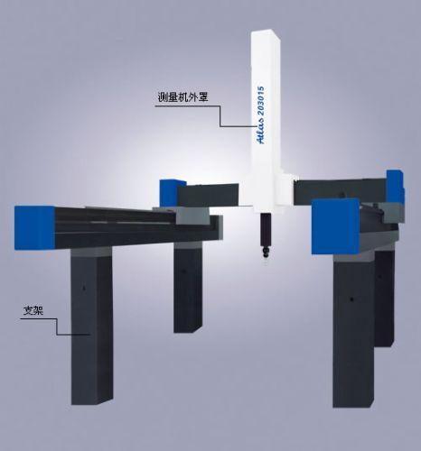 Atlas 龙门式三坐标测量机