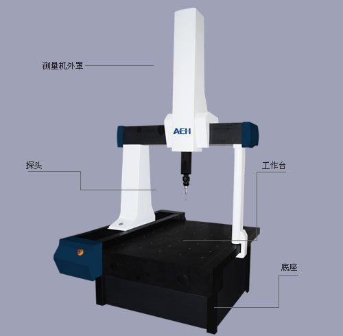 爱德华Legend 7107桥式三坐标测量机,三坐标测量仪,三次元