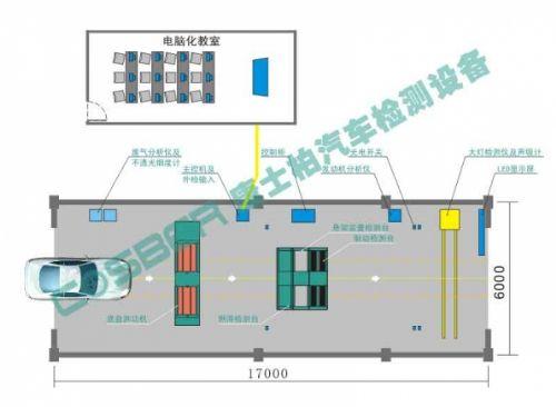 首家专业KJX 汽车检测技术教学系统