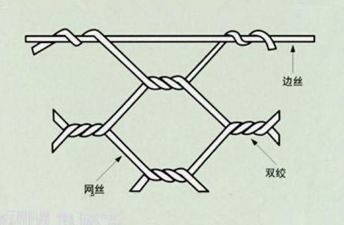 广东格宾网 河道护坡格宾网箱 防洪护堤格宾网笼